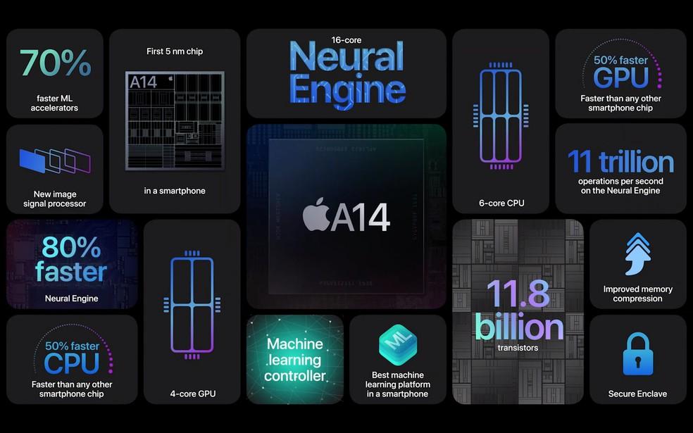 Imagem do processador