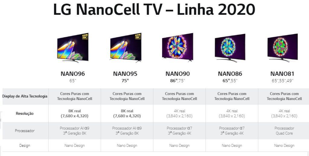 TV NANOCELL